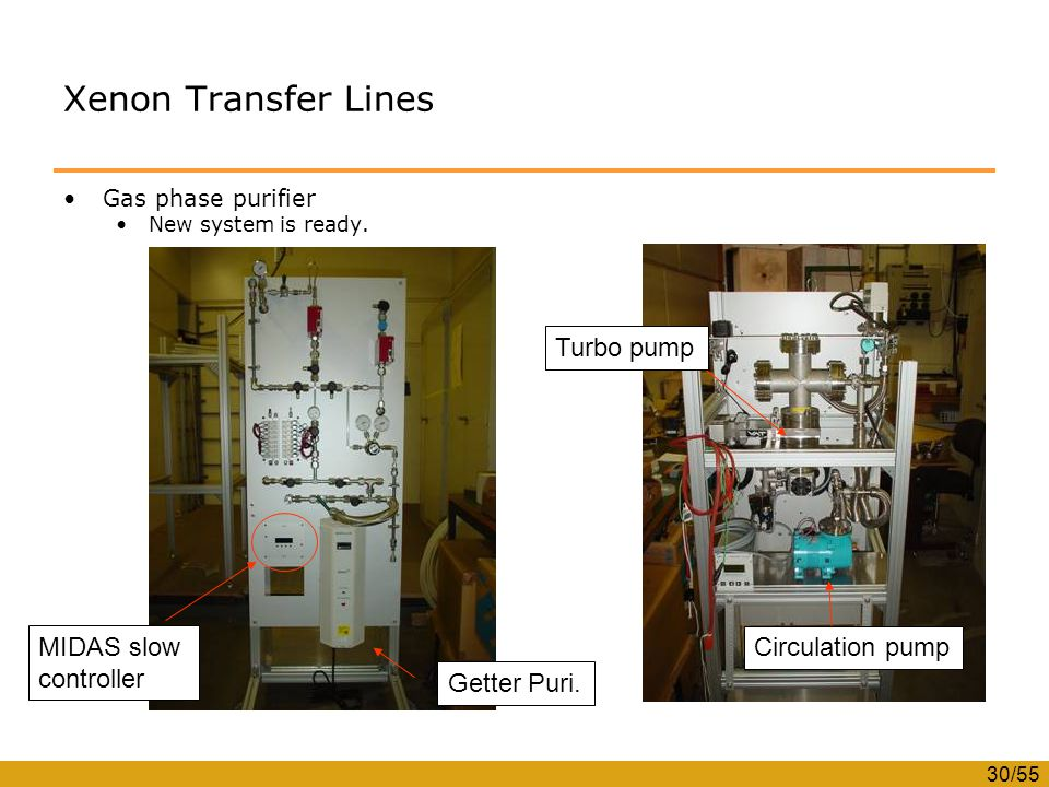 30/55 Xenon Transfer Lines Gas phase purifier New system is ready.