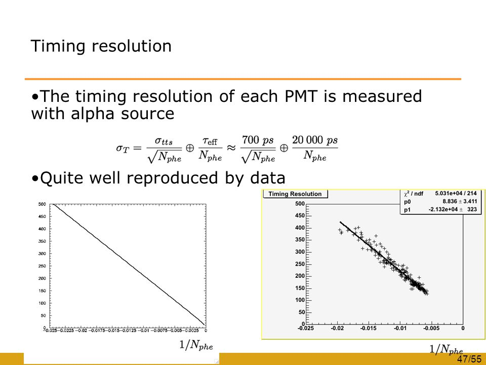 47/55 Timing resolution The timing resolution of each PMT is measured with alpha source Quite well reproduced by data