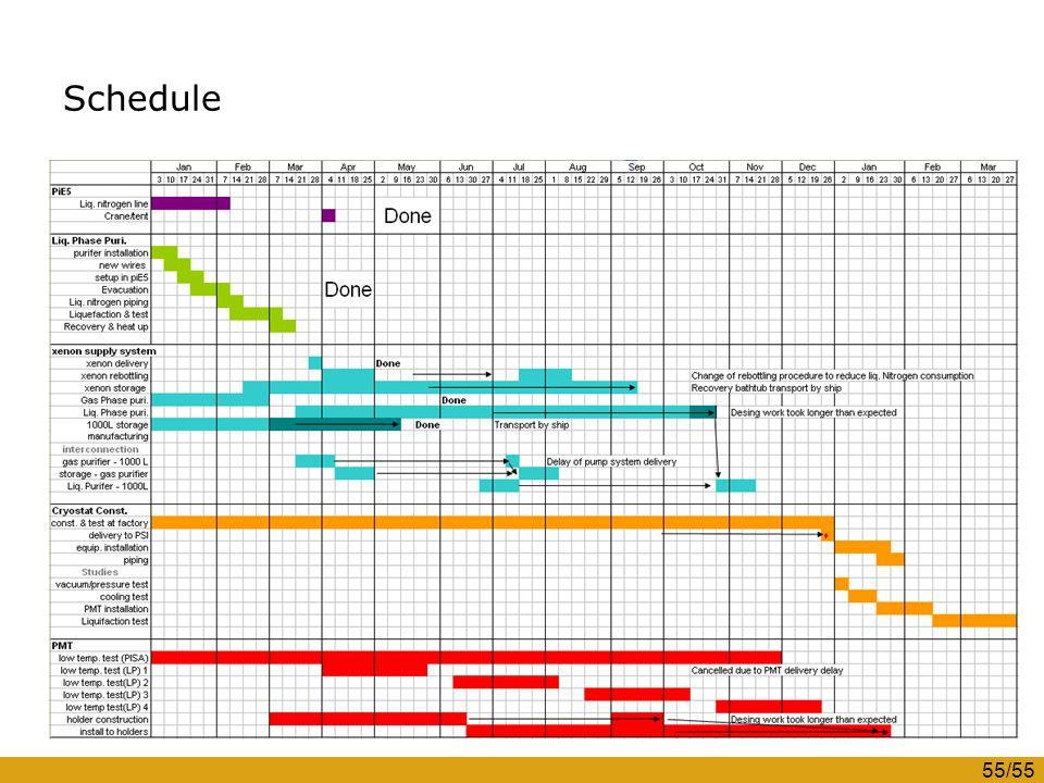 55/55 Schedule