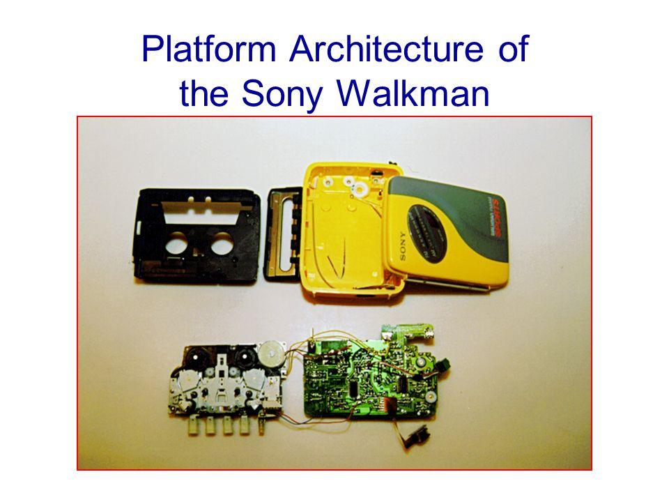 Platform Architecture of the Sony Walkman