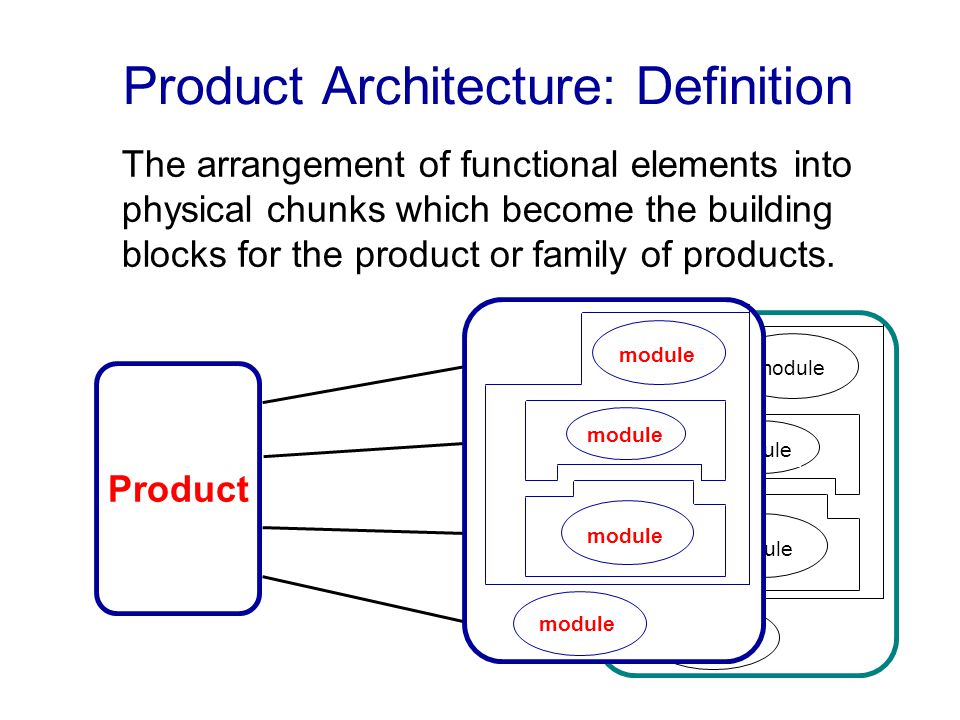 Product Architecture: Definition The arrangement of functional elements into physical chunks which become the building blocks for the product or famil