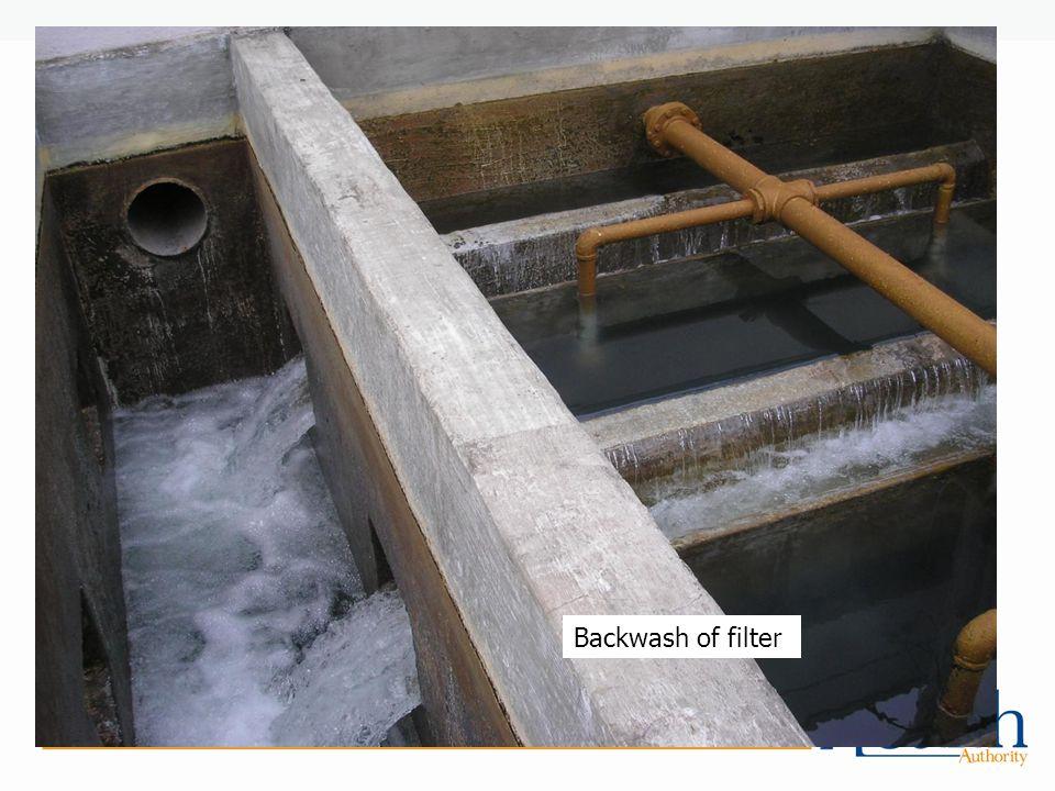 Backwash of filter