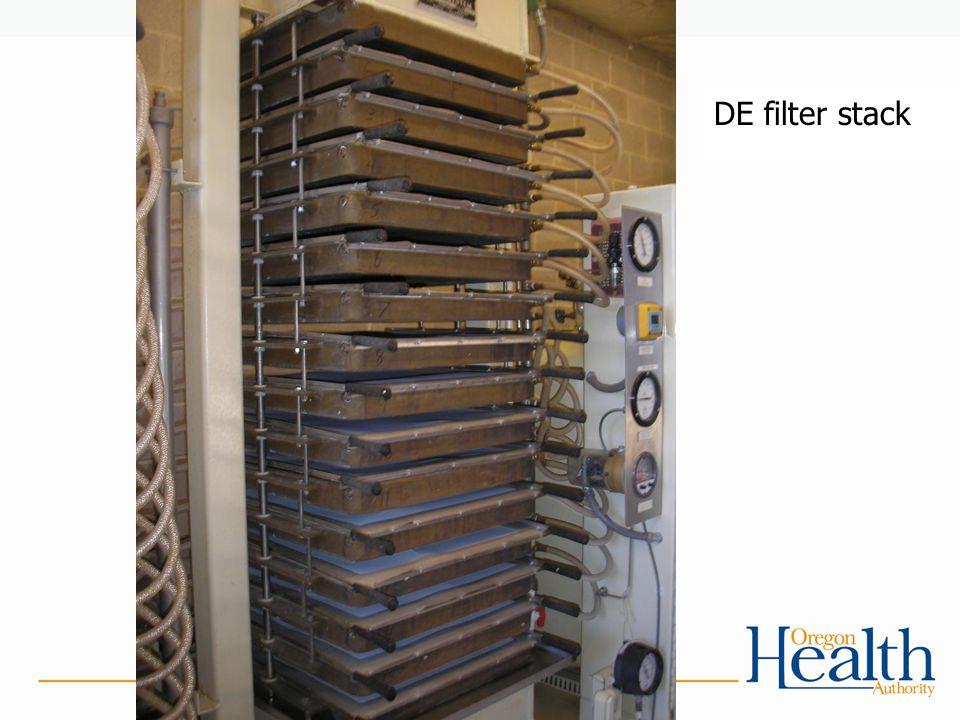 DE filter stack