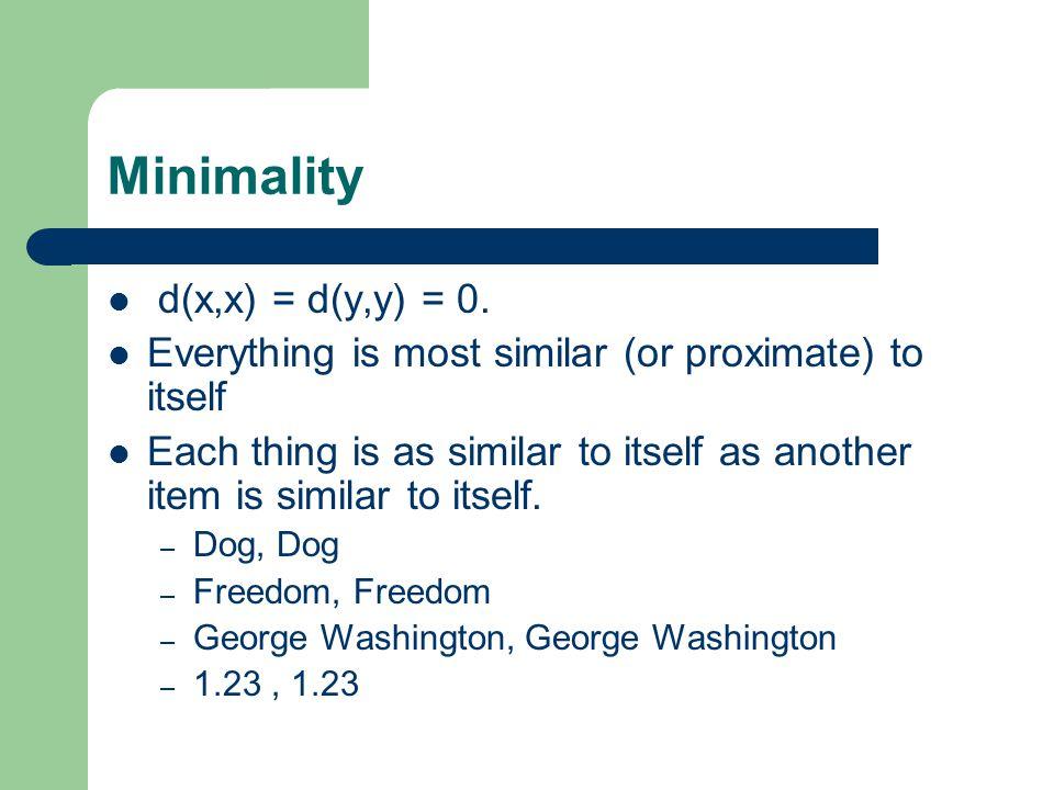 Minimality d(x,x) = d(y,y) = 0.