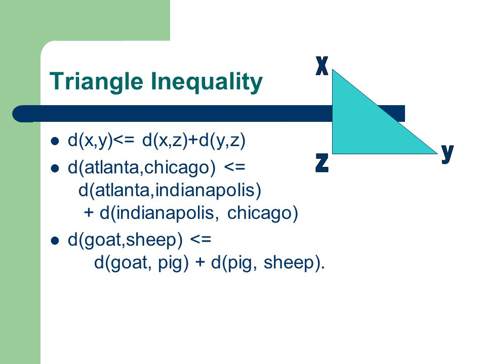 Triangle Inequality d(x,y)<= d(x,z)+d(y,z) d(atlanta,chicago) <= d(atlanta,indianapolis) + d(indianapolis, chicago) d(goat,sheep) <= d(goat, pig) + d(pig, sheep).