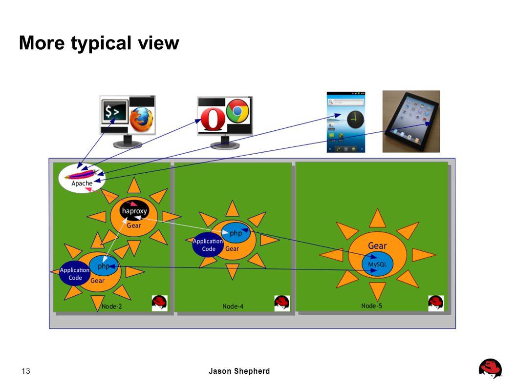 Jason Shepherd13 More typical view