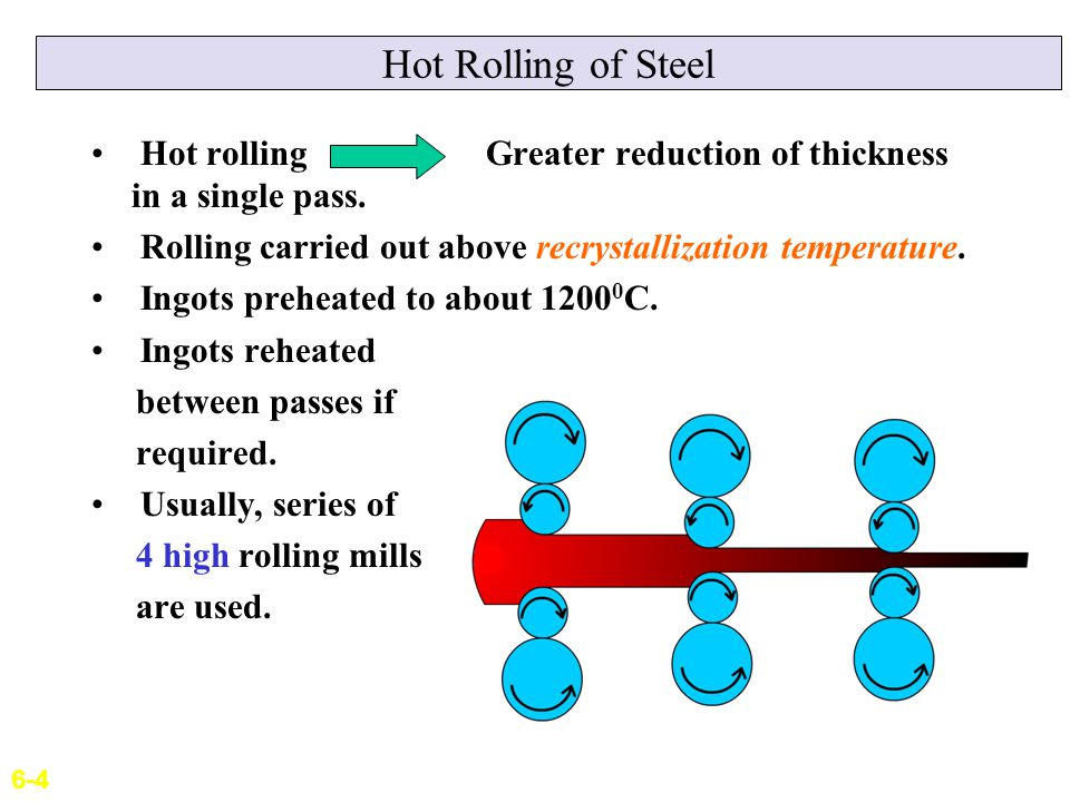 Cold Rolling of Metal Sheet Cold rolling is rolling performed below recrystallization temperature.
