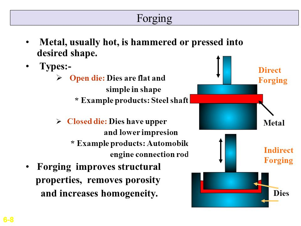 Percent Elongation Percent elongation is a measure of ductility of a material.