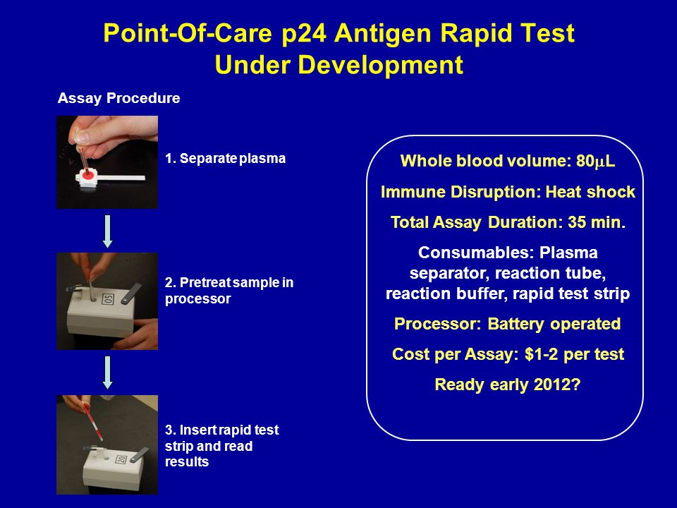 Point-Of-Care p24 Antigen Rapid Test Under Development 1.