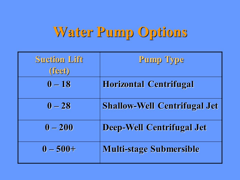 Water Treatment Options - Corrosion- Neutralizing FilterNeutralizing Filter –Limestone chips –Marble chips Caustic Soda (NaOH) FeederCaustic Soda (NaOH) Feeder –metering pump or venturi injector Soda Ash (Na 2 CO 3 ) FeederSoda Ash (Na 2 CO 3 ) Feeder –Metering pump or venturi injector