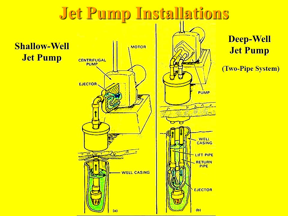 Water Disinfection Options - Bacteria & Viruses- ChlorinationChlorination –Shock chlorination –Continuous chlorination Dry pellet chlorinatorDry pellet chlorinator Chlorine solution feed pumpChlorine solution feed pump Chlorine solution venturi injectorChlorine solution venturi injector OzonationOzonation Ultraviolet IrradiationUltraviolet Irradiation