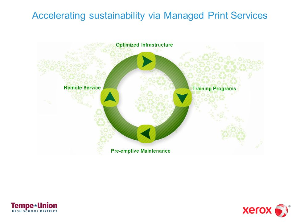 Accelerating sustainability via Managed Print Services Remote Service Training Programs Optimized Infrastructure Pre-emptive Maintenance