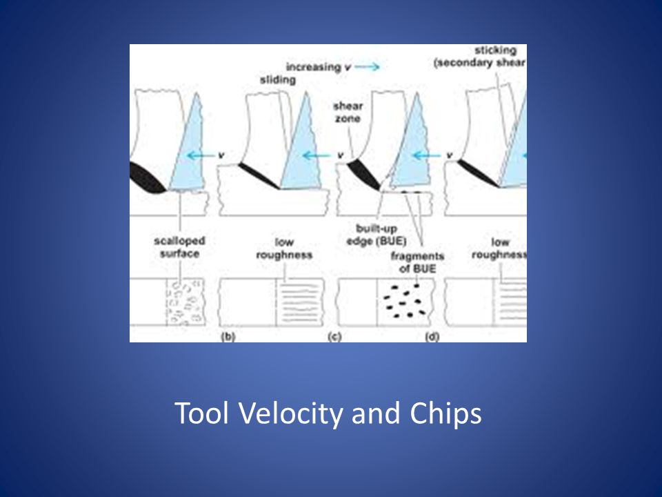 Tool Velocity and Chips