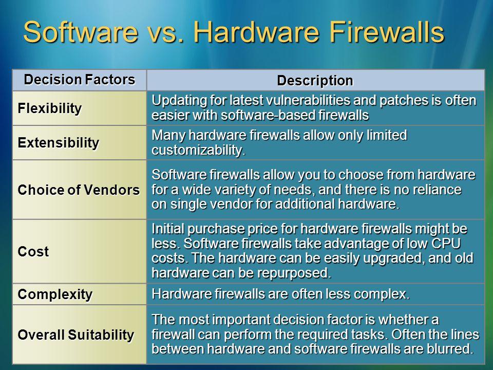 Contra que no nos protegen los Firewall Trafico malicioso que pasa por puertos abiertos y que no son inspeccionados por el Firewall.