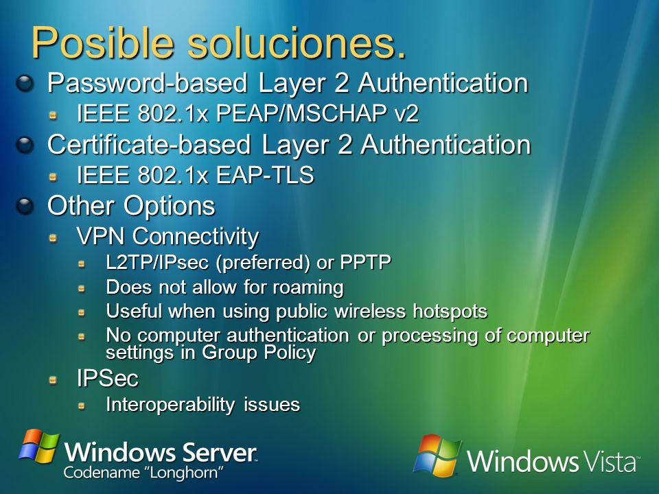 Problemas de seguridad en Wireless.