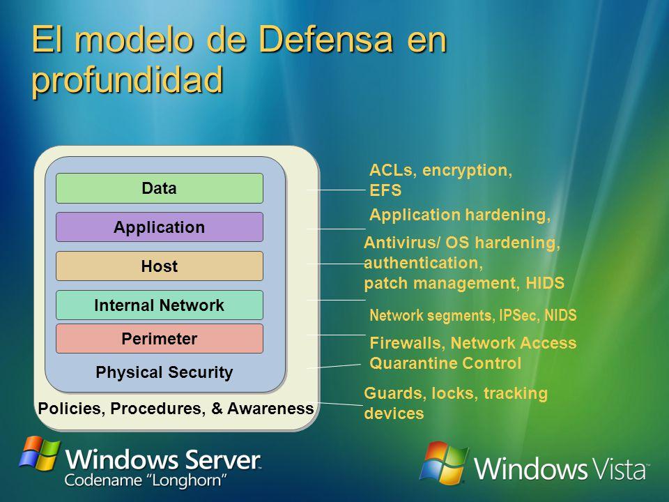 Seguridad en redes 802.1x y NAP Alberto Camina Alvarez EMEA GTSC Spain Platform Support Specialist Microsoft Product Support Services