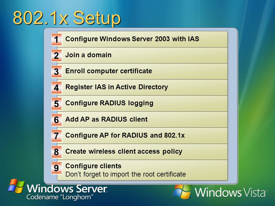 Requerimientos para 802.1x Client: Windows XP Server: Windows Server 2003 IAS Internet Authentication Serviceour RADIUS server Certificate on IAS computer 802.1x on Windows 2000 Client and IAS must have SP3 See KB article 313664 No zero-configuration support in the client Supports only EAP-TLS and MS-CHAPv2 Future EAP methods in Windows XP and Windows Server 2003 might not be backported