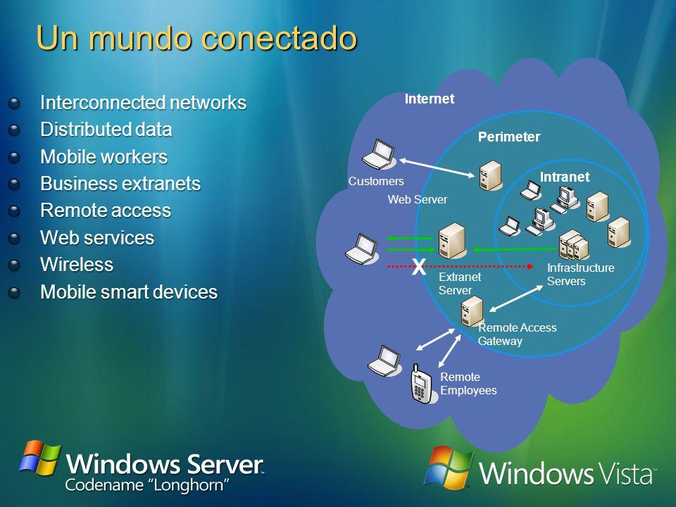 Protección de redes con NAP