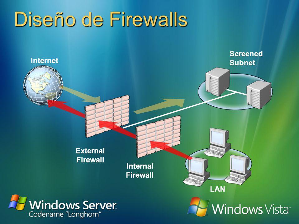 Diseño de Firewalls. Screened SubnetInternet LAN Firewall