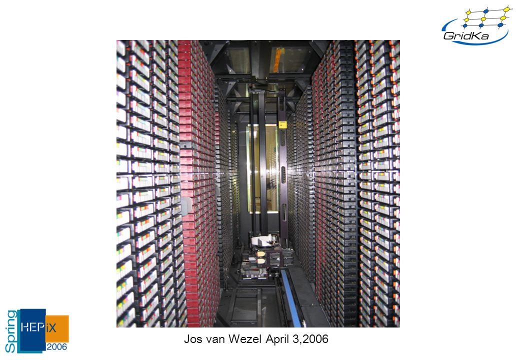 Jos van Wezel April 3,2006