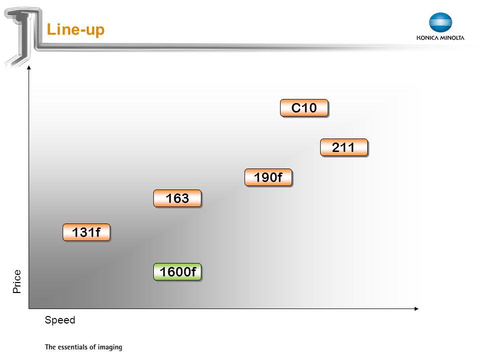 Exchange Meeting Jan 06 – Lars Moderow Line-up Speed Price 131f 1600f 190f C10 163 211