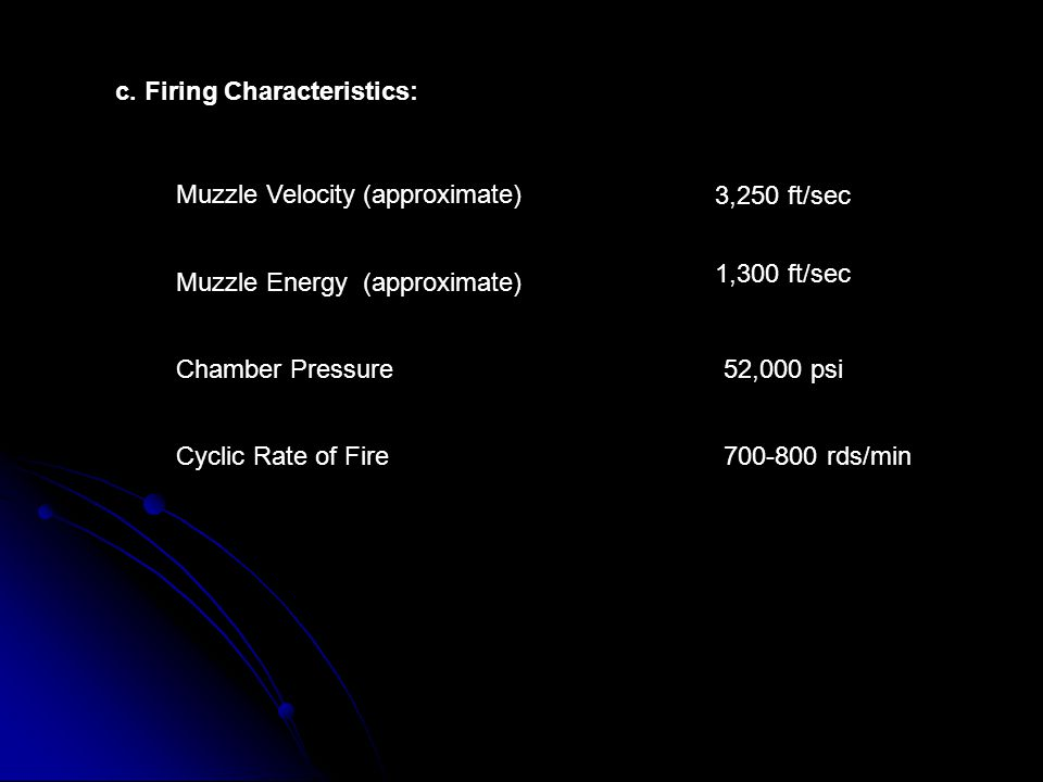 c. Firing Characteristics: Muzzle Velocity (approximate) Muzzle Energy (approximate) Chamber Pressure Cyclic Rate of Fire 3,250 ft/sec 1,300 ft/sec 52