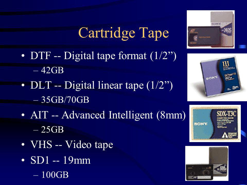 Cartridge Tape DTF -- Digital tape format (1/2) –42GB DLT -- Digital linear tape (1/2) –35GB/70GB AIT -- Advanced Intelligent (8mm) –25GB VHS -- Video