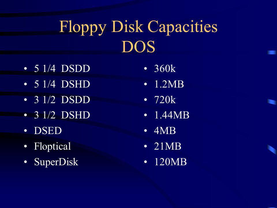 Floppy Disk Capacities DOS 5 1/4 DSDD 5 1/4 DSHD 3 1/2 DSDD 3 1/2 DSHD DSED Floptical SuperDisk 360k 1.2MB 720k 1.44MB 4MB 21MB 120MB