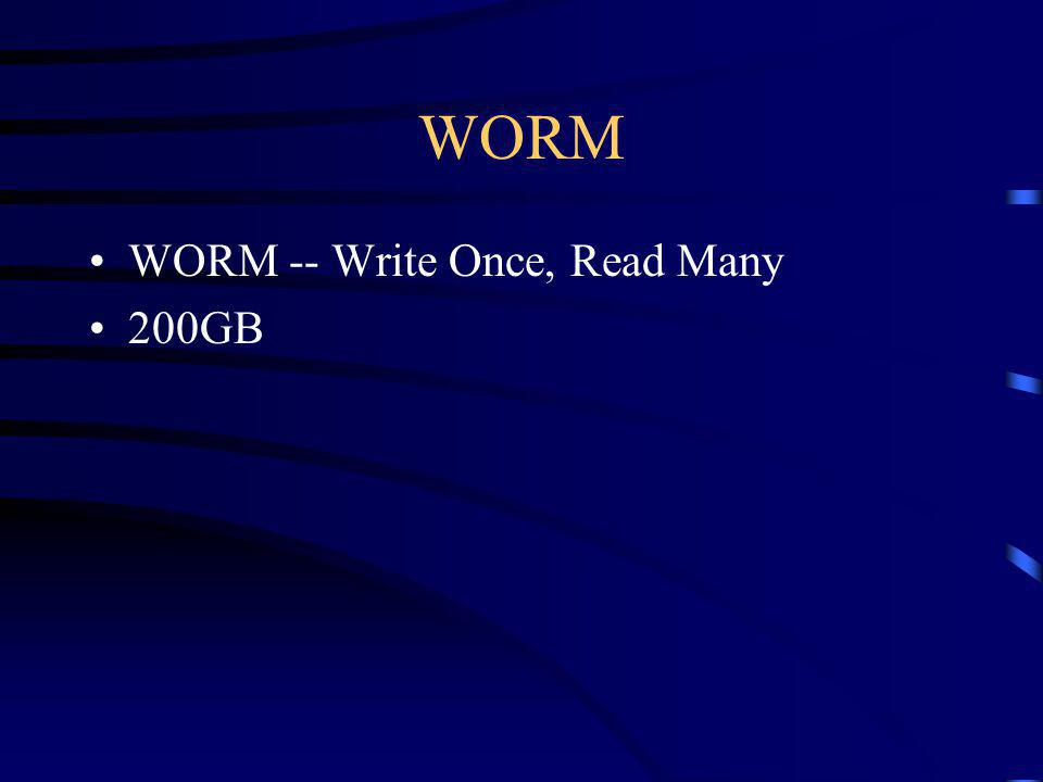 WORM WORM -- Write Once, Read Many 200GB