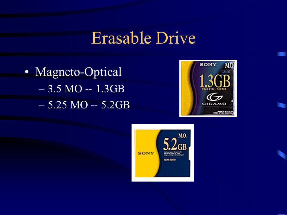 Erasable Drive Magneto-Optical –3.5 MO -- 1.3GB –5.25 MO -- 5.2GB