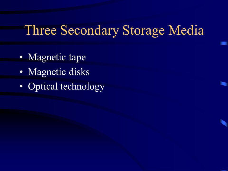 Three Main Characteristics How much storage do you need.