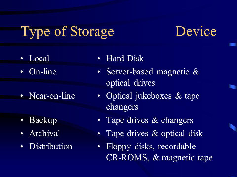 Type of Storage Device Local On-line Near-on-line Backup Archival Distribution Hard Disk Server-based magnetic & optical drives Optical jukeboxes & ta