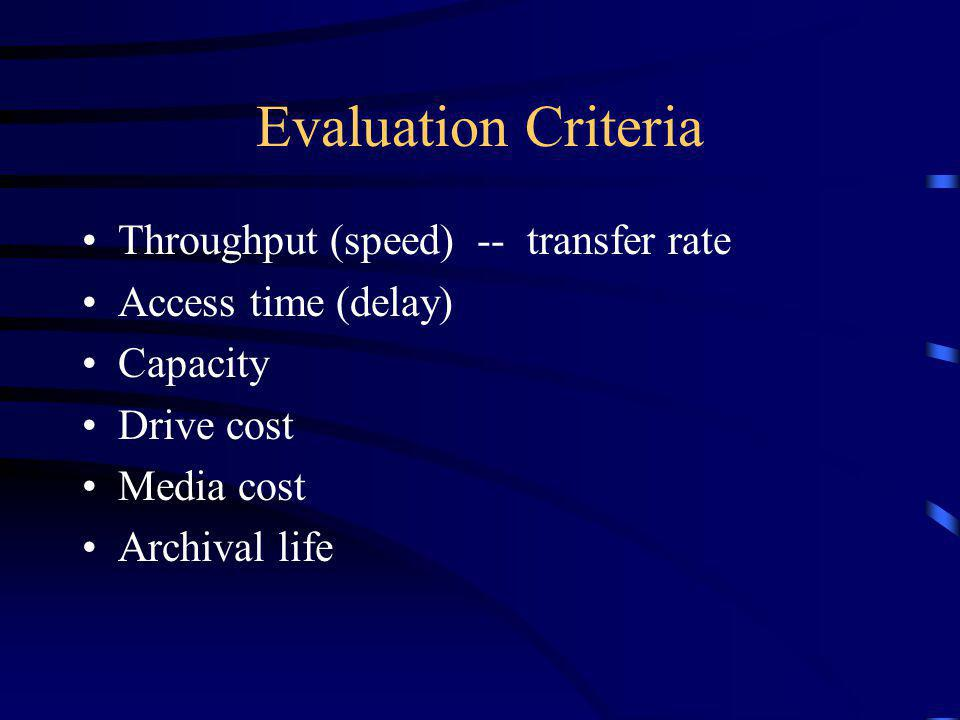 Evaluation Criteria Throughput (speed) -- transfer rate Access time (delay) Capacity Drive cost Media cost Archival life