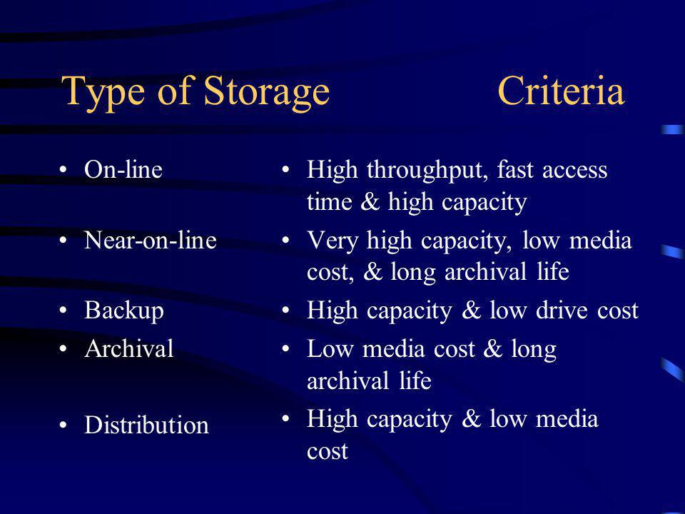 Type of Storage Criteria On-line Near-on-line Backup Archival Distribution High throughput, fast access time & high capacity Very high capacity, low m