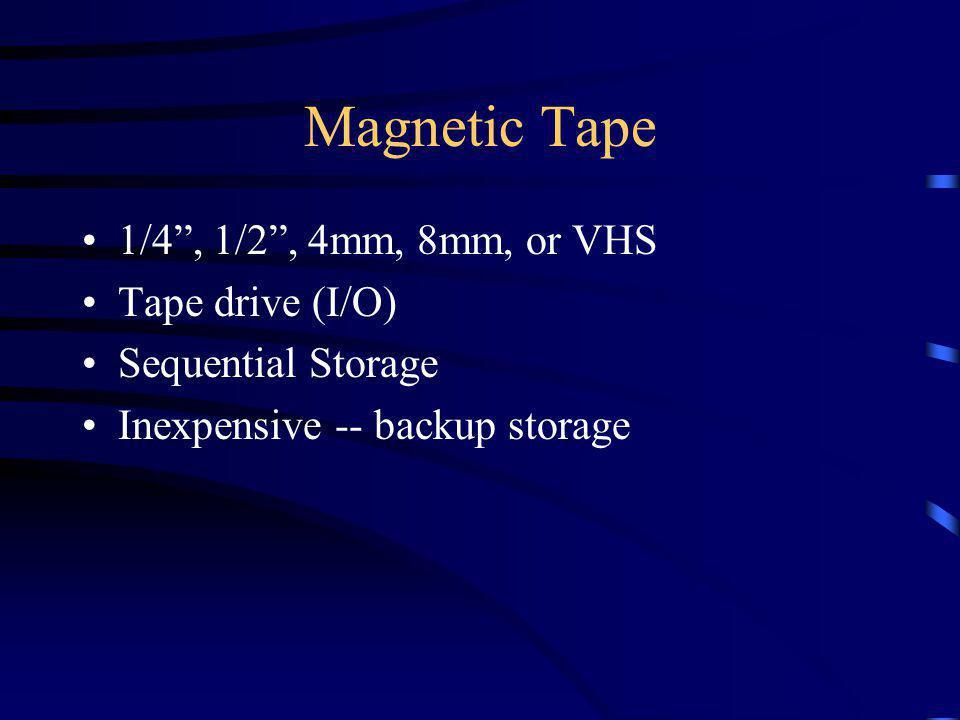 Hard Disk I/O device -- hard disk drive Read/write head