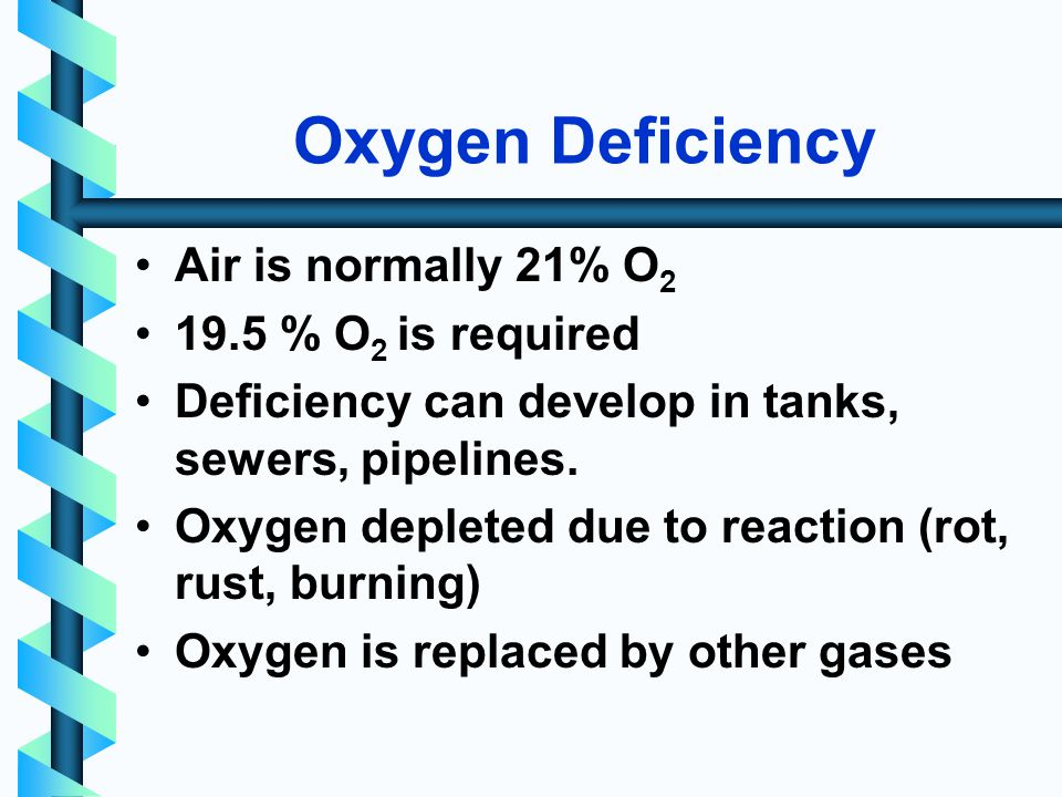 Oxygen Deficiency Air is normally 21% O 2 19.5 % O 2 is required Deficiency can develop in tanks, sewers, pipelines.