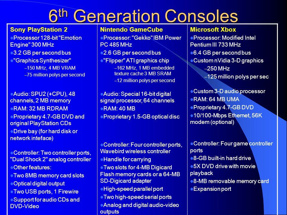 6 th Generation Consoles Sony PlayStation 2 Processor 128-bit