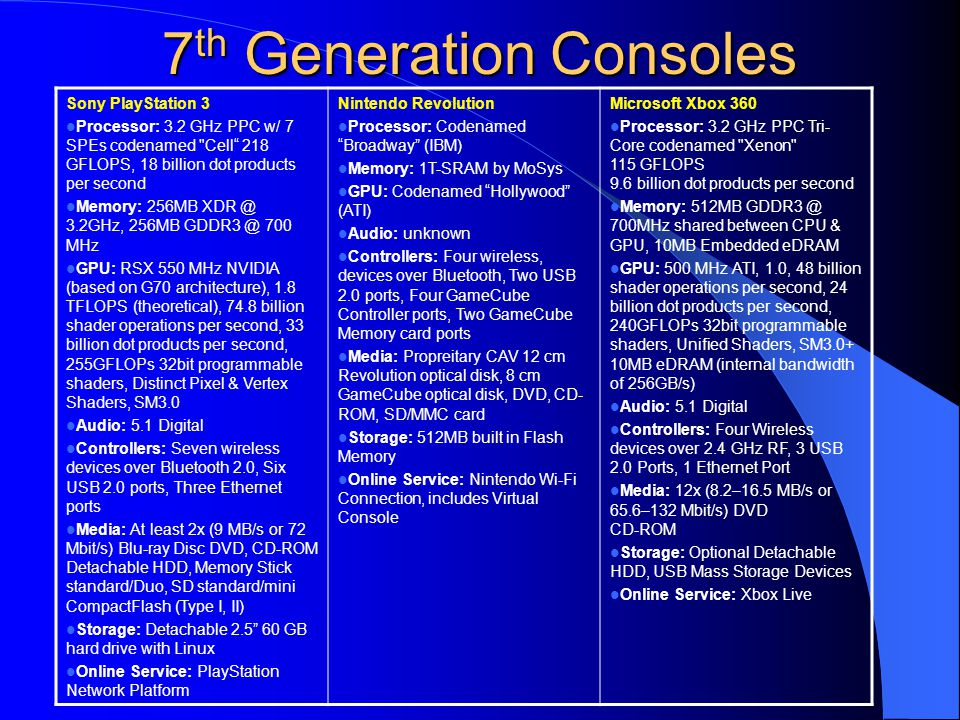 7 th Generation Consoles Sony PlayStation 3 Processor: 3.2 GHz PPC w/ 7 SPEs codenamed