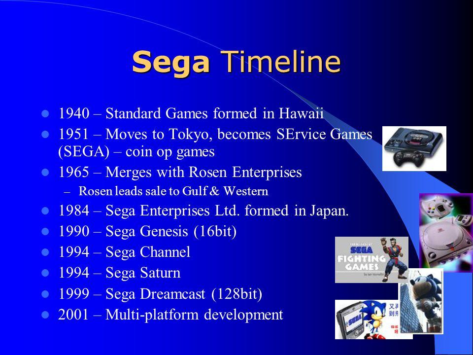 Sega Timeline 1940 – Standard Games formed in Hawaii 1951 – Moves to Tokyo, becomes SErvice Games (SEGA) – coin op games 1965 – Merges with Rosen Ente