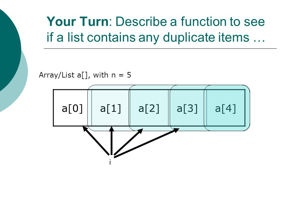 Your Turn: Describe a function to see if a list contains any duplicate items … a[0]a[1]a[2]a[3]a[4] Array/List a[], with n = 5 i