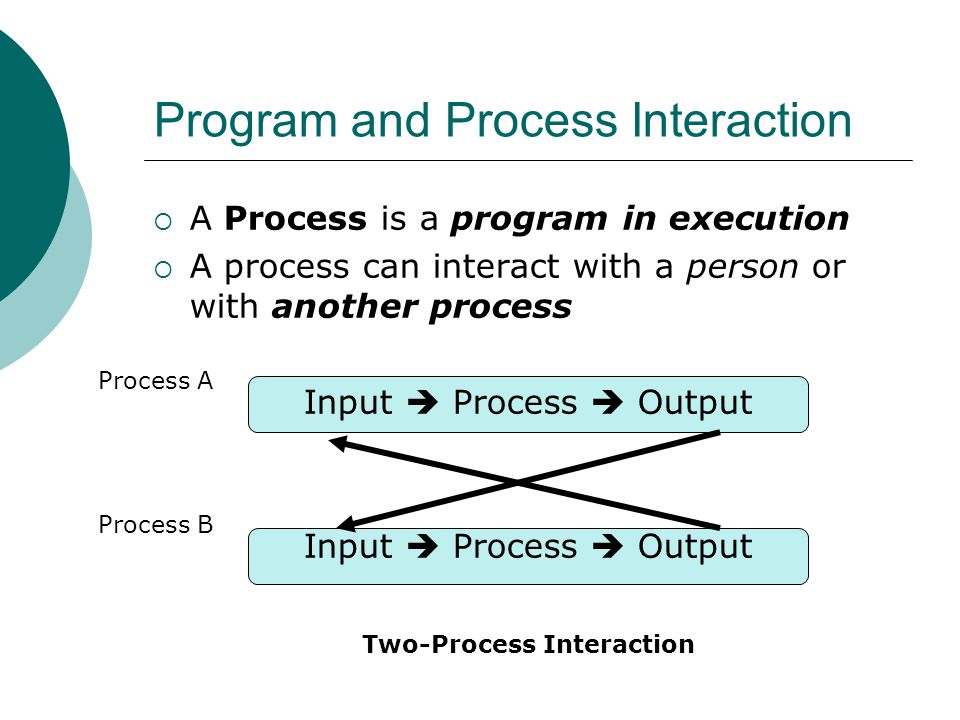 Program and Process Interaction A Process is a program in execution A process can interact with a person or with another process Input Process Output Process A Process B Two-Process Interaction