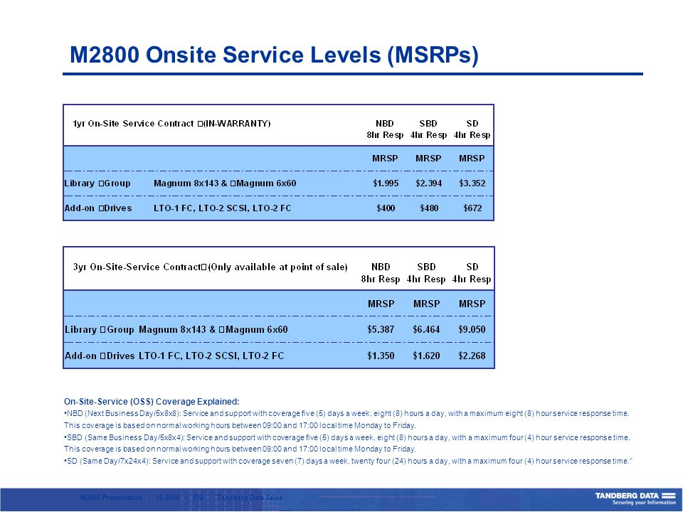 M2800 Presentation | 10-2004 | PM | Tandberg Data Sales M2800 Onsite Service Levels (MSRPs) On-Site-Service (OSS) Coverage Explained: NBD (Next Business Day/5x8x8): Service and support with coverage five (5) days a week, eight (8) hours a day, with a maximum eight (8) hour service response time.