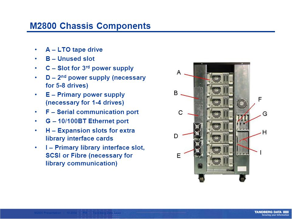 M2800 Presentation | 10-2004 | PM | Tandberg Data Sales M2800 Chassis Components A – LTO tape drive B – Unused slot C – Slot for 3 rd power supply D – 2 nd power supply (necessary for 5-8 drives) E – Primary power supply (necessary for 1-4 drives) F – Serial communication port G – 10/100BT Ethernet port H – Expansion slots for extra library interface cards I – Primary library interface slot, SCSI or Fibre (necessary for library communication)