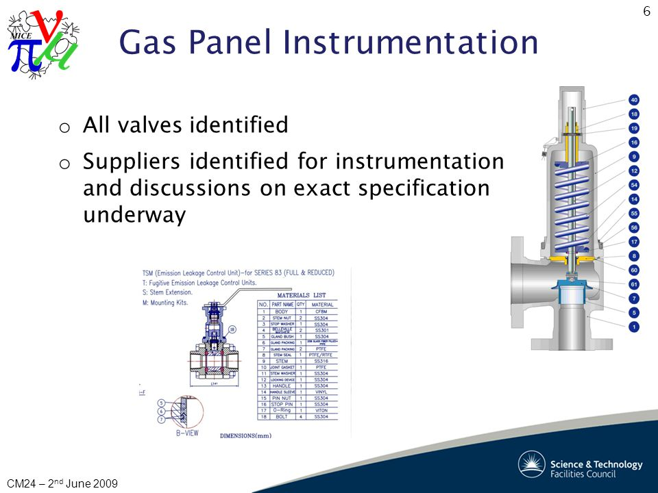 6 CM24 – 2 nd June 2009 Gas Panel Instrumentation o All valves identified o Suppliers identified for instrumentation and discussions on exact specification underway