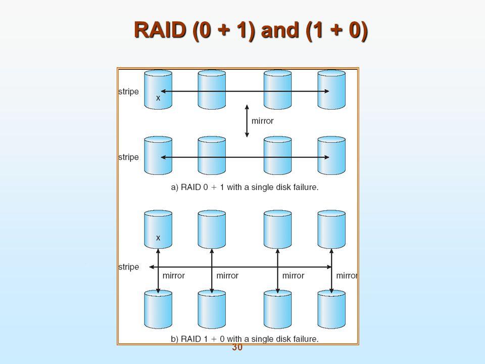 30 RAID (0 + 1) and (1 + 0)