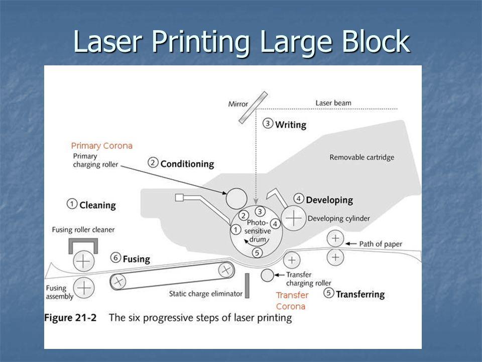 Laser Printing Large Block