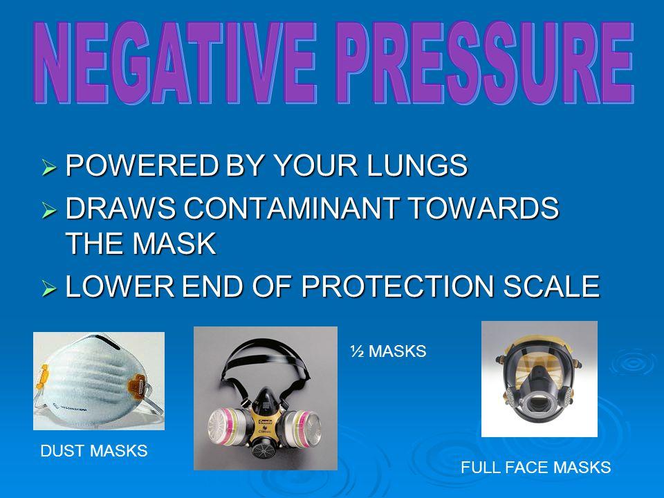 POWERED BY YOUR LUNGS POWERED BY YOUR LUNGS DRAWS CONTAMINANT TOWARDS THE MASK DRAWS CONTAMINANT TOWARDS THE MASK LOWER END OF PROTECTION SCALE LOWER