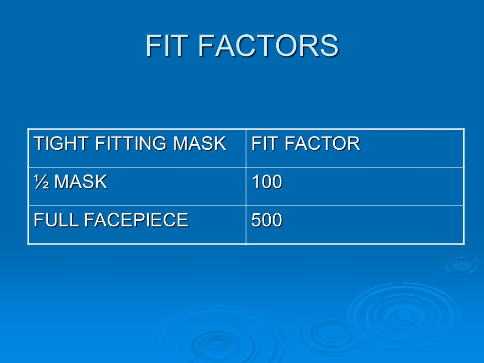 FIT FACTORS TIGHT FITTING MASK FIT FACTOR ½ MASK 100 FULL FACEPIECE 500
