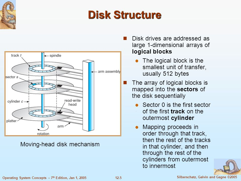 12.5 Silberschatz, Galvin and Gagne ©2005 Operating System Concepts – 7 th Edition, Jan 1, 2005 Disk Structure Disk drives are addressed as large 1-di