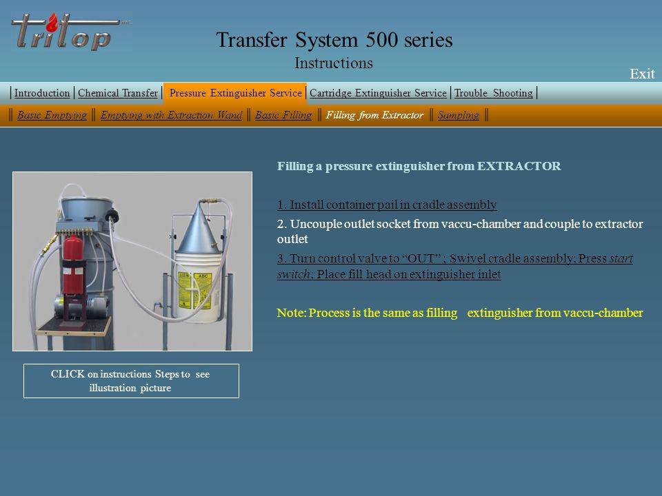 Exit Transfer System 500 series Instructions Exit Filling a pressure extinguisher from EXTRACTOR 1.1.